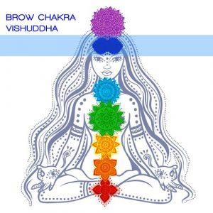 chakra blend brow chakra image