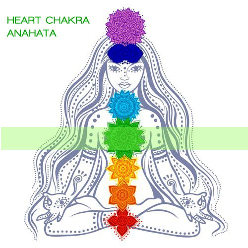 chakra blends anahata heart chakra image
