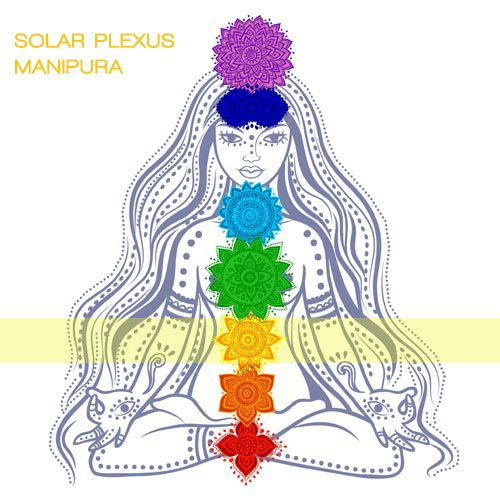 chakra blends solar plexus image