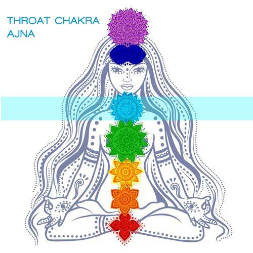chakra blends throat chakra image